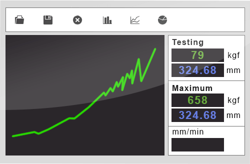 Lab Tested results